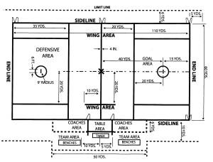 lacrosse field dimensions